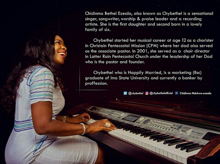 Ekwueme (The God that Talks and Do) – Chybethel (@Chybethel)    @GmusicPlus