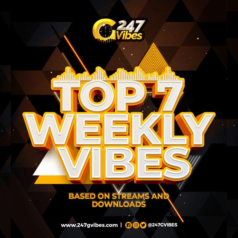 Top 7 Naija Gospel Songs Of The Week | Week 4, July 2020