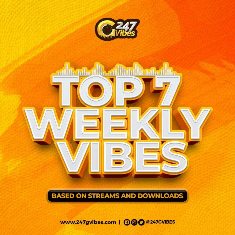 Top 7 Naija Gospel Songs Of The Week | Week 4, Oct 2020